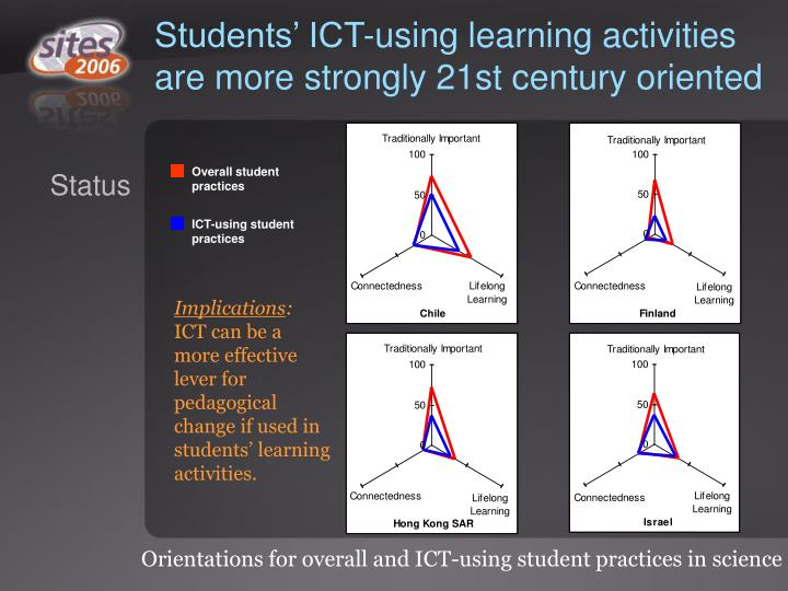 Students' ICT-using learning activities are more strongly 21st century oriented
