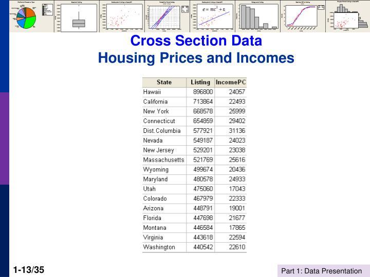 Cross Section Data