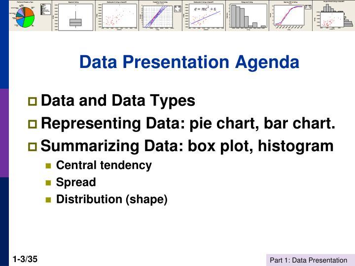 Data Presentation Agenda