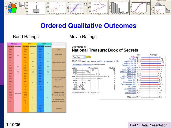 Ordered Qualitative Outcomes