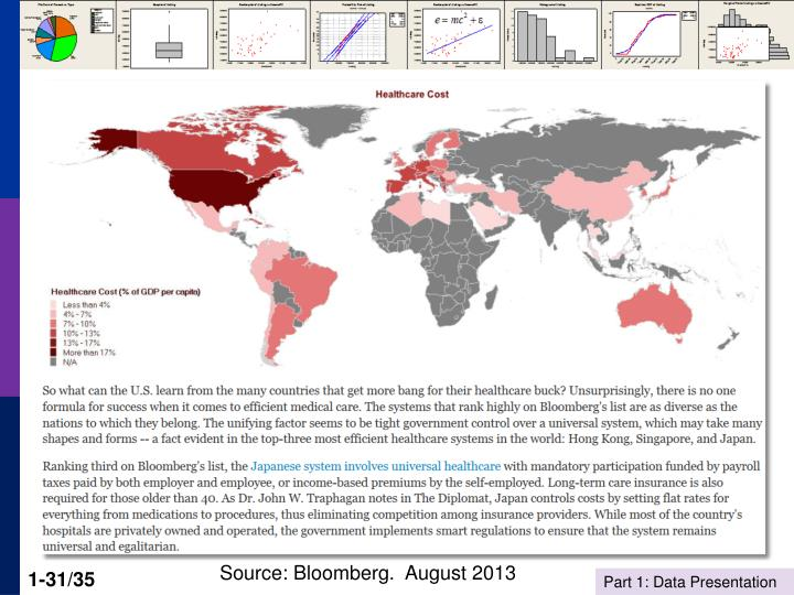 Source: Bloomberg.  August 2013