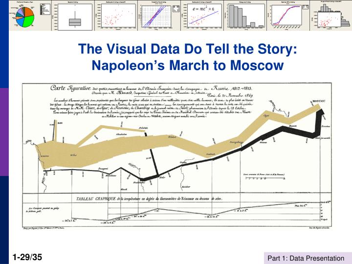 The Visual Data Do Tell the Story: