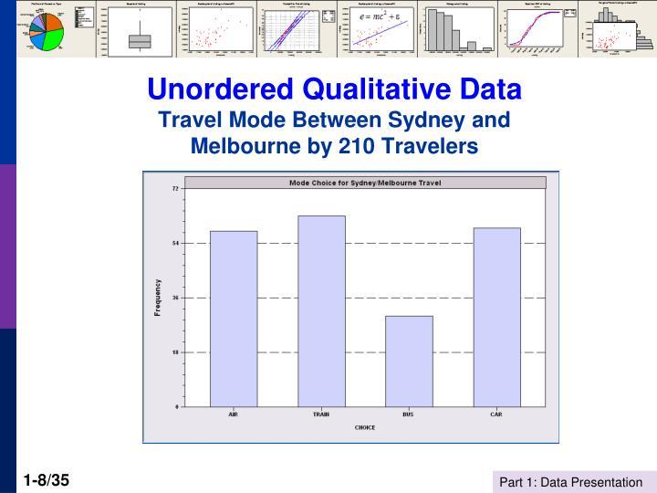 Unordered Qualitative Data