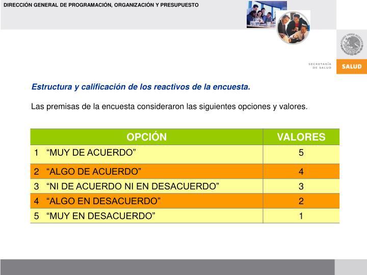 Estructura y calificación de los reactivos de la encuesta.