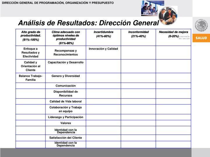 Análisis de Resultados: Dirección General