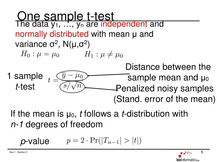 One sample t-test