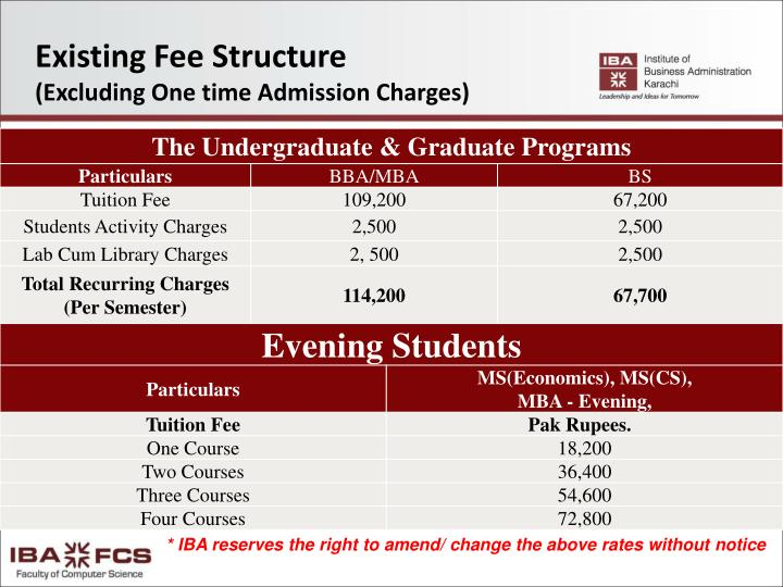 Existing Fee Structure