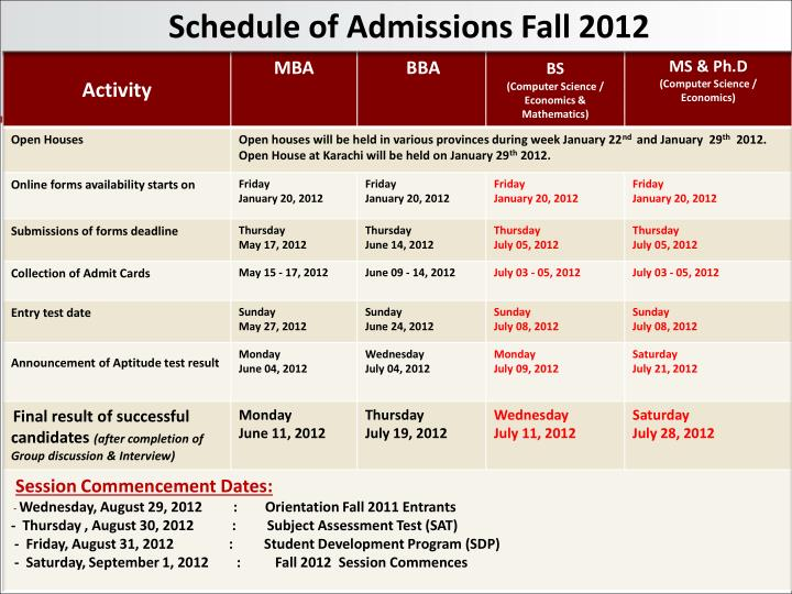 Schedule of Admissions Fall 2012