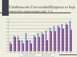 colaboraci n universidad empresa es baja entrevistas empresariales calif 1 7