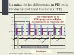 la mitad de las differencias in pib es la productividad total factorial ptf