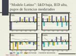 modelo latino i d baja ied alta pagos de licencias moderados