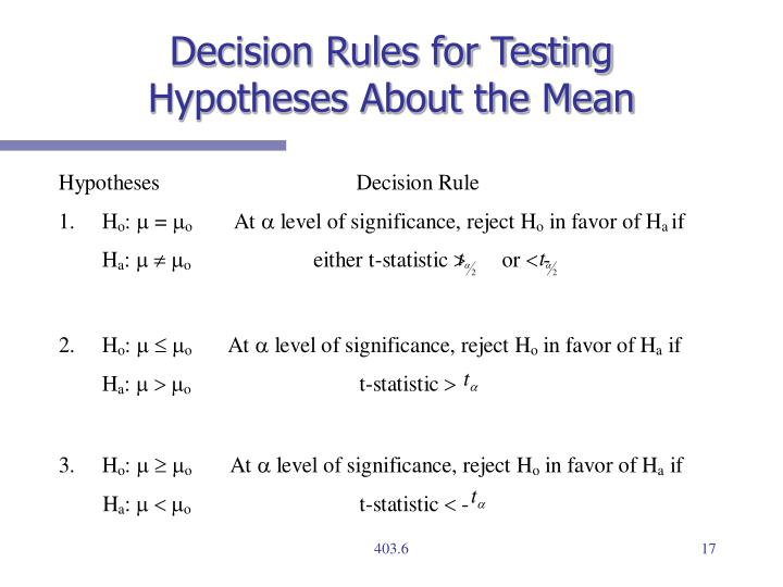 Decision Rules for Testing Hypotheses About the Mean
