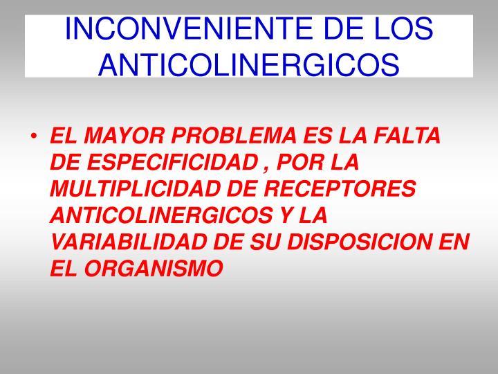 INCONVENIENTE DE LOS ANTICOLINERGICOS