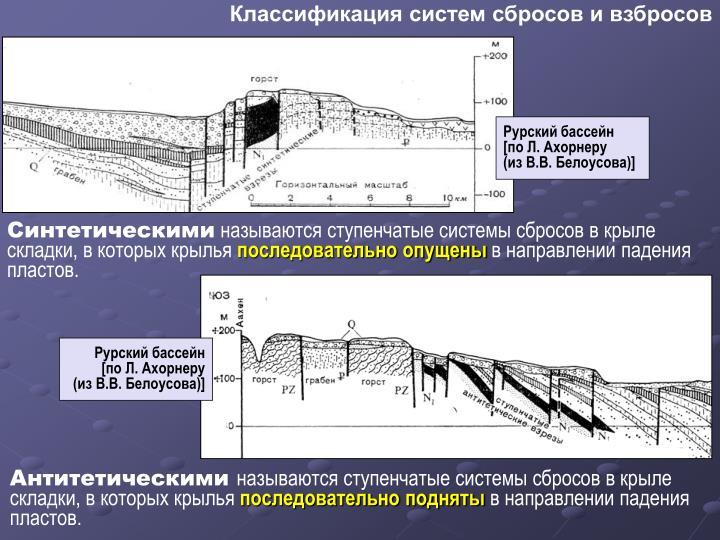 Классификация систем сбросов и взбросов