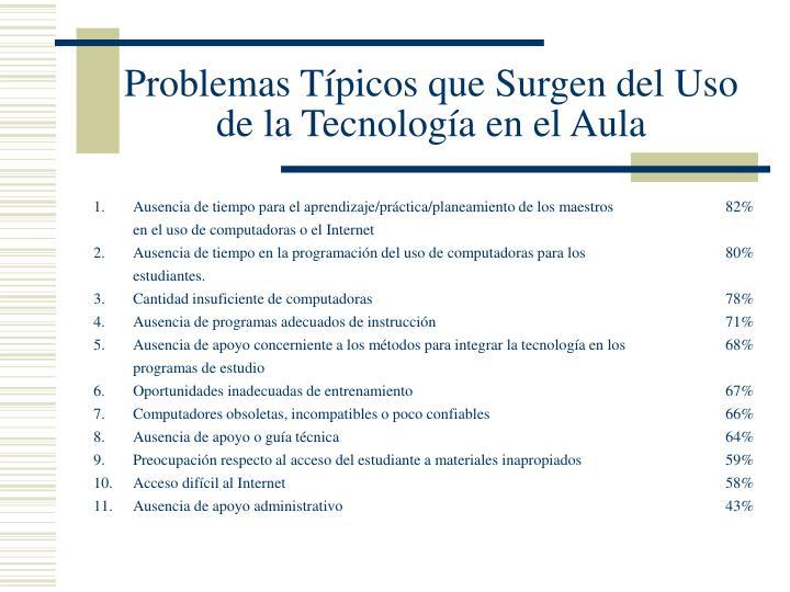 Problemas Típicos que Surgen del Uso de la Tecnología en