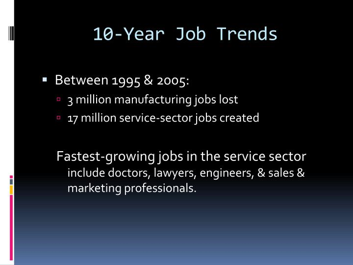10-Year Job Trends