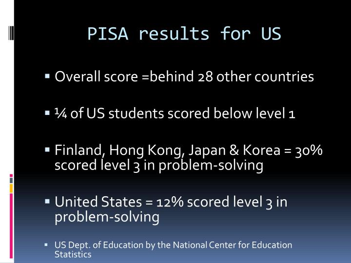 PISA results for US