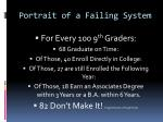 portrait of a failing system
