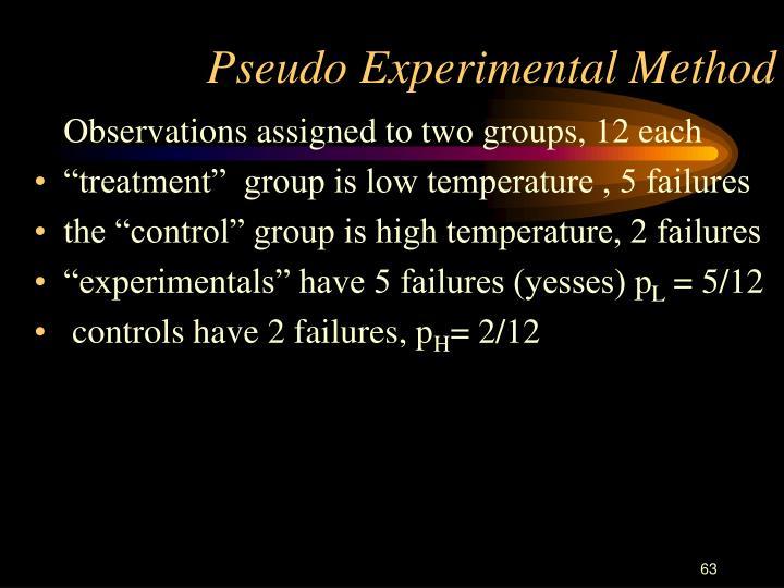 Pseudo Experimental Method