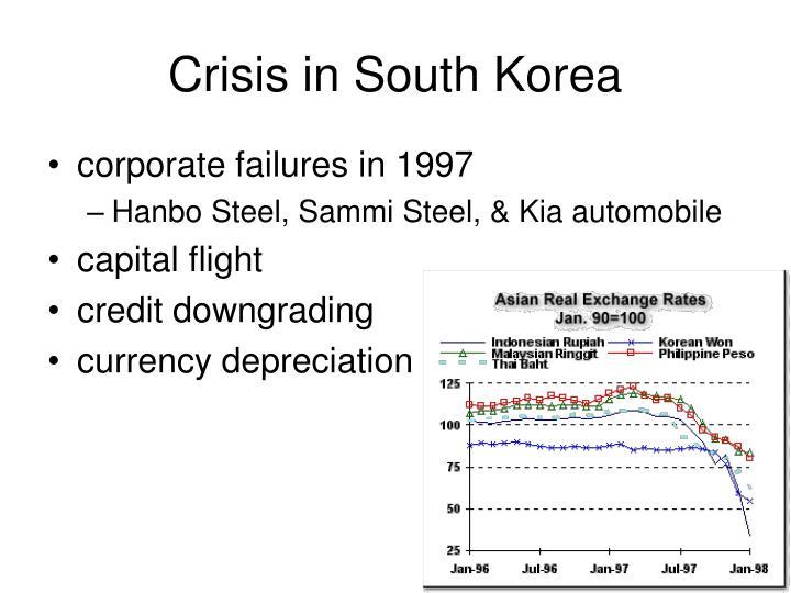 Crisis in South Korea