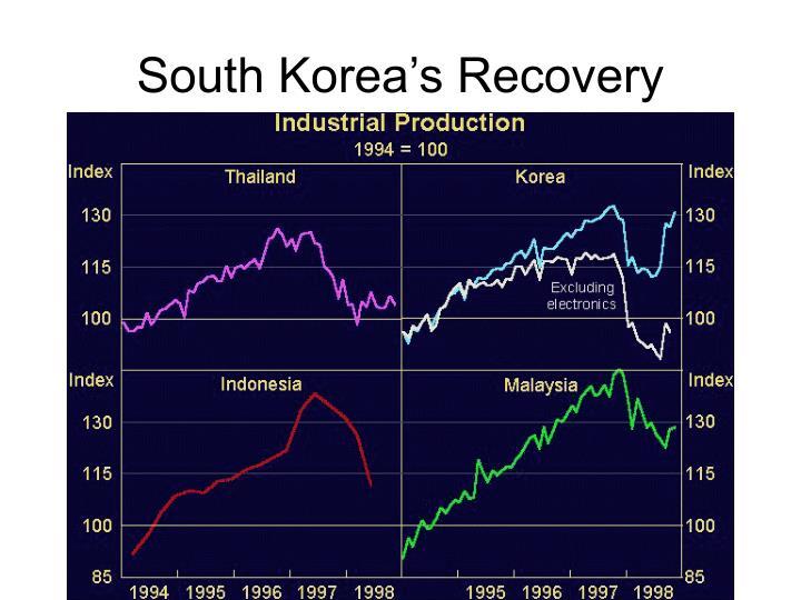 South Korea's Recovery