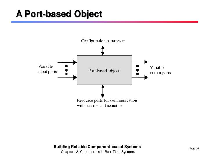 A Port-based Object