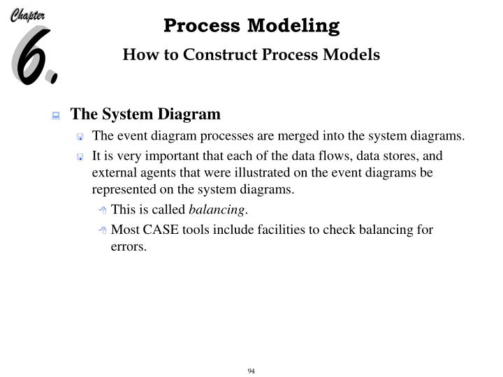 How to Construct Process Models