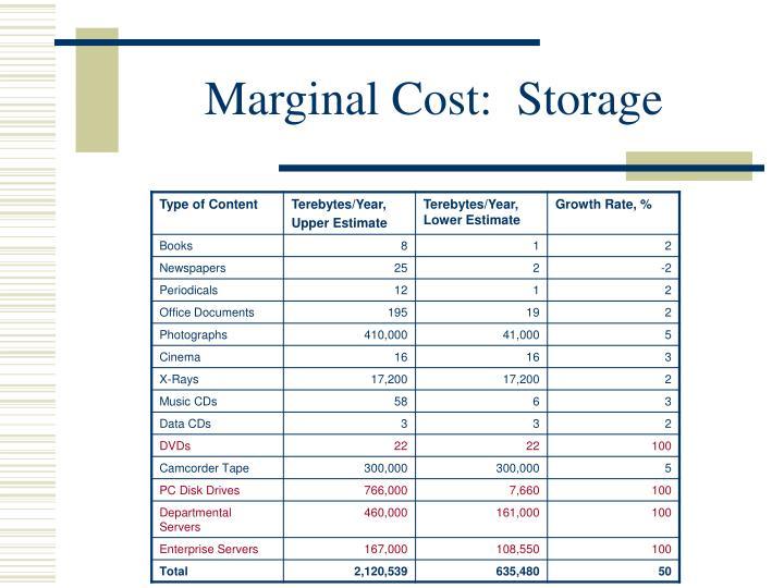 Marginal Cost:  Storage