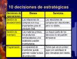 10 decisiones de estrat gicas