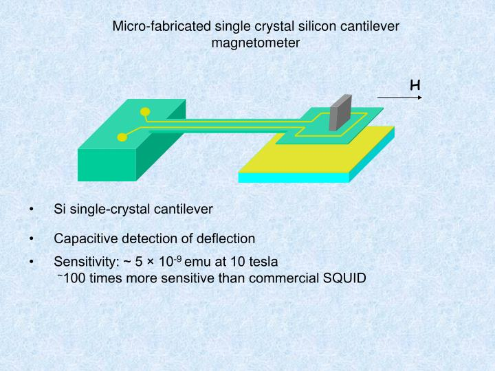 Si single-crystal cantilever