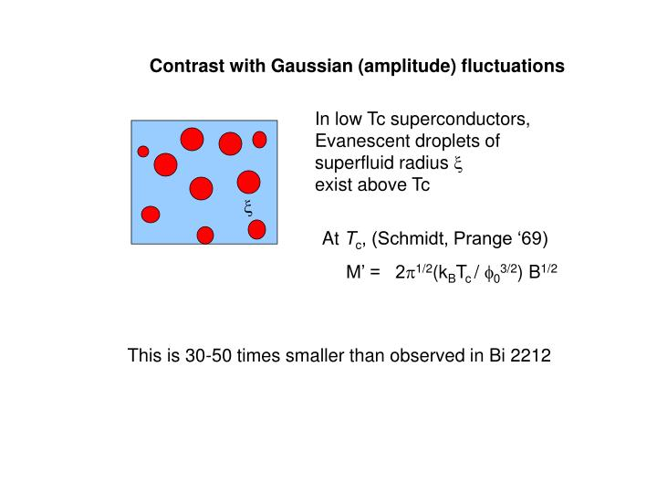 Contrast with Gaussian (amplitude) fluctuations