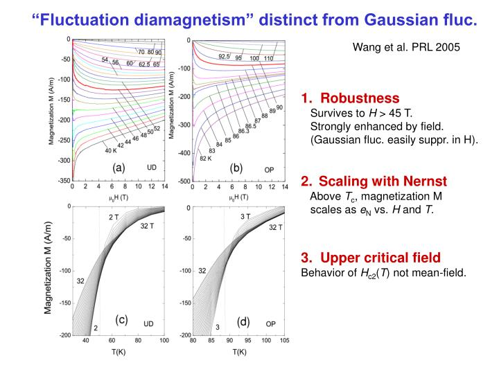 """""""Fluctuation diamagnetism"""" distinct from Gaussian fluc."""