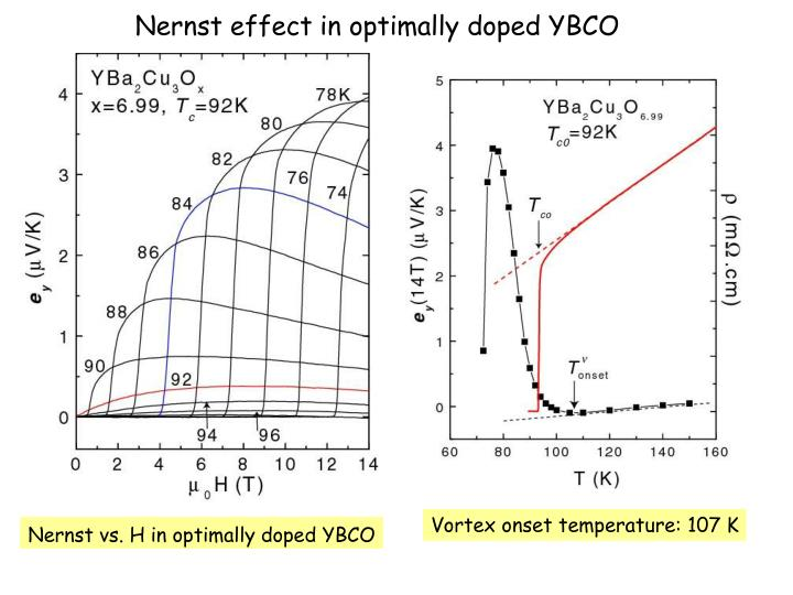 Nernst effect in optimally doped YBCO