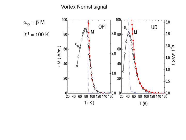Vortex Nernst signal