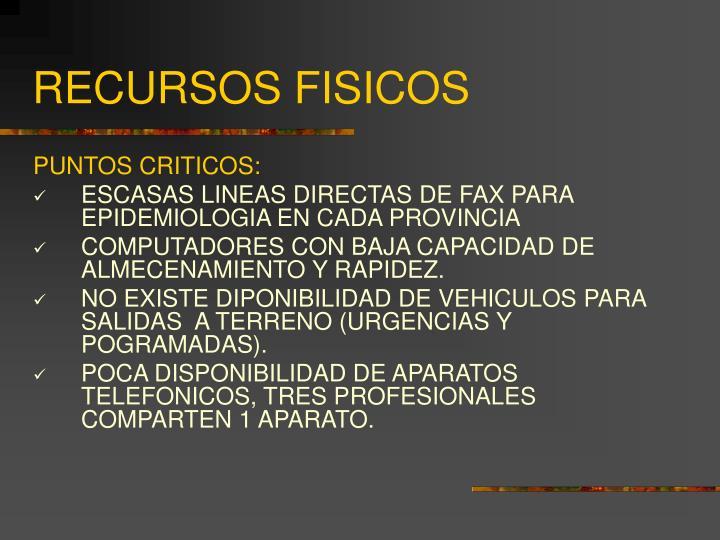 RECURSOS FISICOS