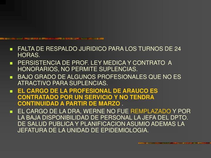 FALTA DE RESPALDO JURIDICO PARA LOS TURNOS DE 24 HORAS.