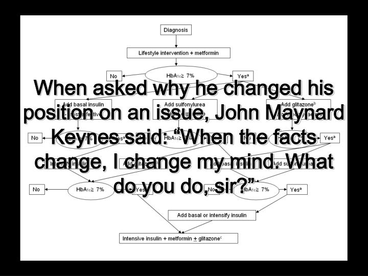 "When asked why he changed his position on an issue, John Maynard Keynes said: ""When the facts change, I change my mind. What do you do, sir?"""