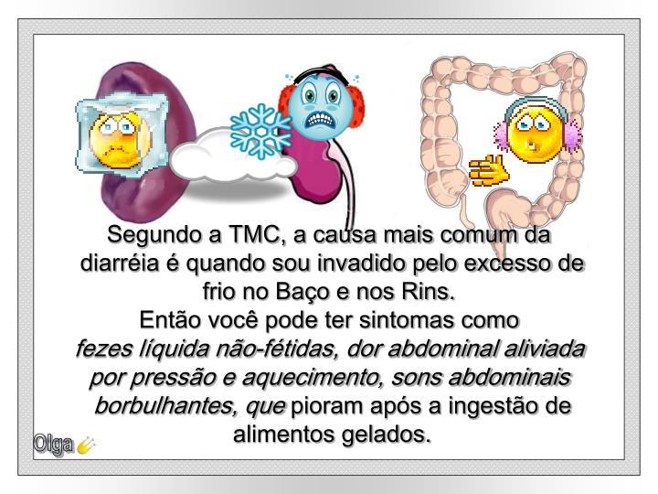 Segundo a TMC, a causa mais comum da