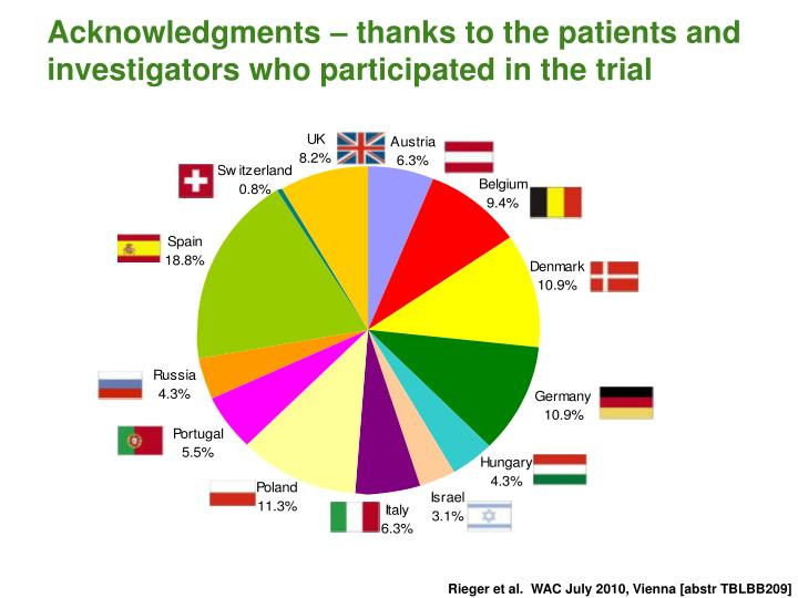 Acknowledgments – thanks to the patients and investigators who participated in the trial