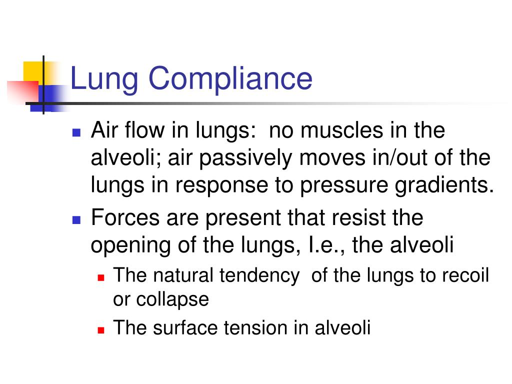 Lung Compliance