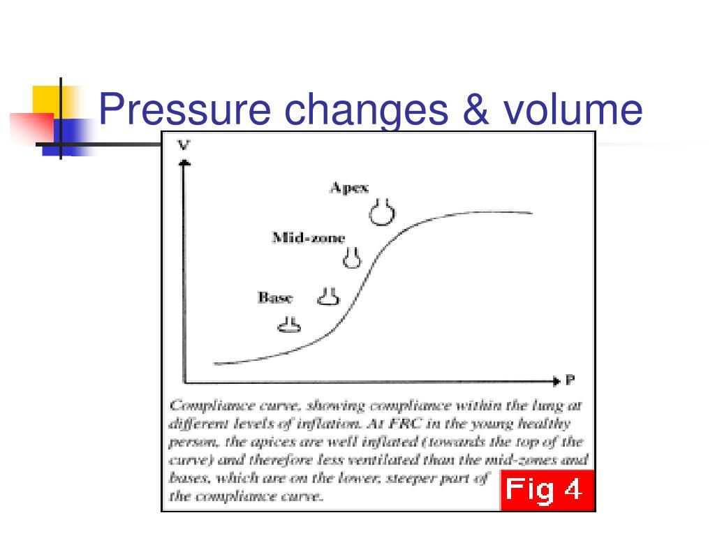 Pressure changes & volume