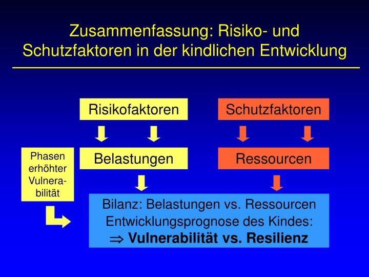 Zusammenfassung: Risiko- und Schutzfaktoren in der kindlichen Entwicklung