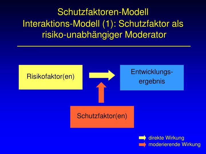Schutzfaktoren-Modell