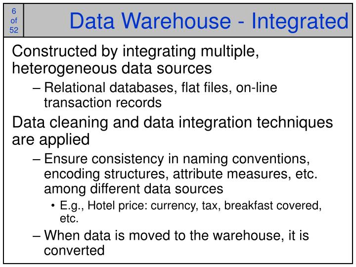 Data Warehouse - Integrated