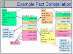 example fact constellation