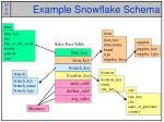 example snowflake schema