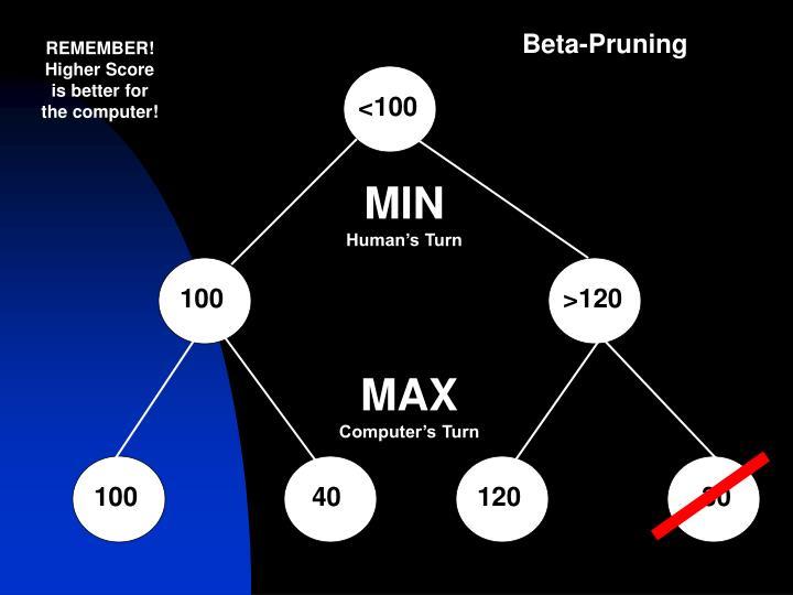 Beta-Pruning
