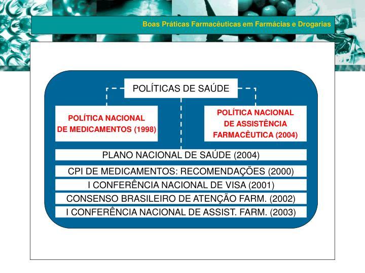 POLÍTICAS DE SAÚDE