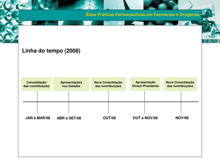 Linha do tempo (2008)