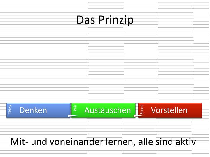 Das Prinzip